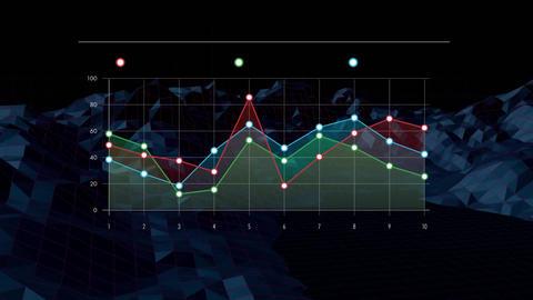 Coloured graph on dark blue rotating landscape Animation