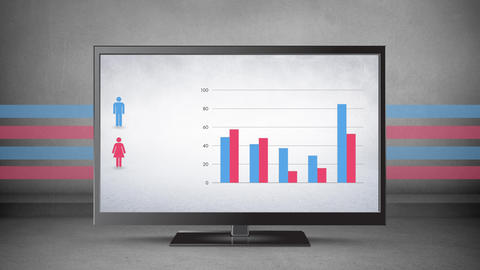 Bar graph with male and female icons and values appears on a flatscreen Animation