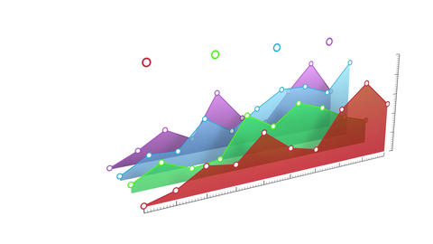 Multiple line graphs with different colours Animation