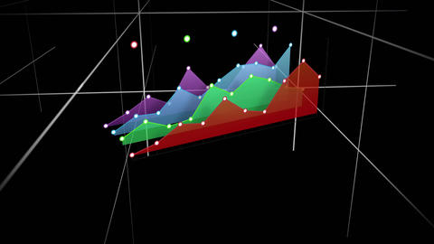 Line graphs with different colours Animation