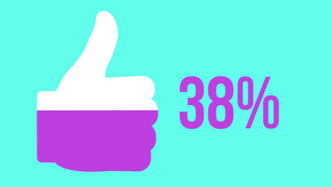 Likes progress with thumbs up shape and increasing percentage Animation