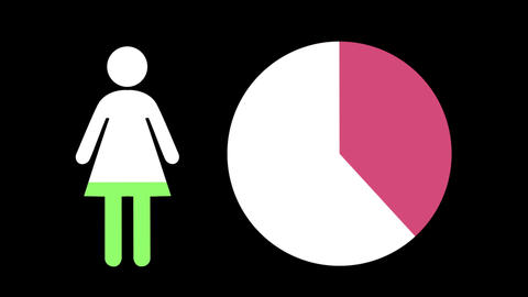 Female shape and pie chart filling up with colours 4k Animation