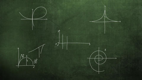 Closeup Mathematical Formula And Elements On Blackboard, School Background-animation Animation