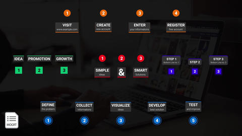 Process Steps Overlay Motion Graphics Template