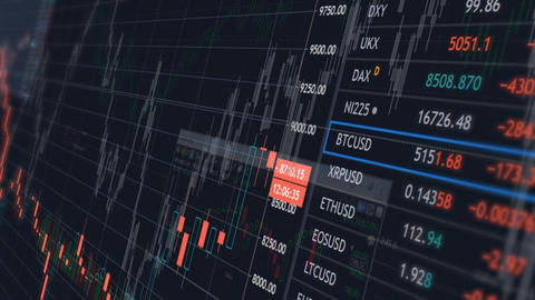 stock market graphical report and financial analysis screen Animation