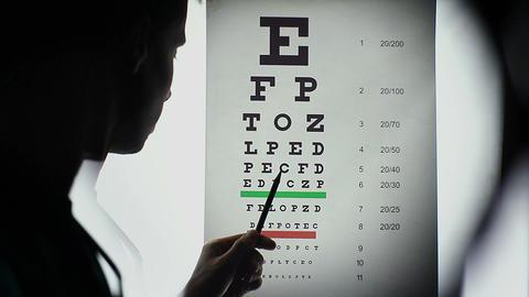 Ophthalmologist performing eye examination, taking vision test Footage