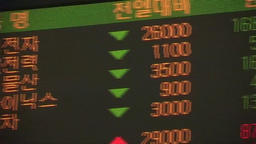 ELECTRONIC BOARD SHOWING STOCK PRICE OF SAMSUNG ELECTRONICS CRASH Footage