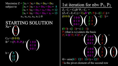 Revised simplex method algorithm in operation research for Maximization Animation