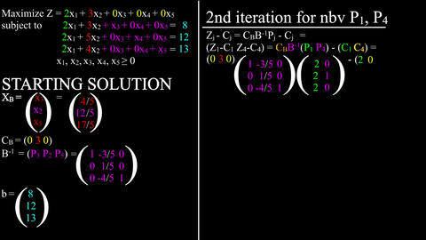 Revised simplex method algorithm in operation research... Stock Video Footage