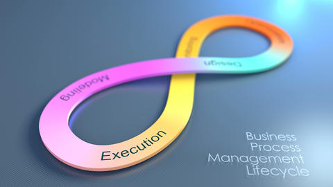 Business Process Management Lifecycle concept animation background Animation