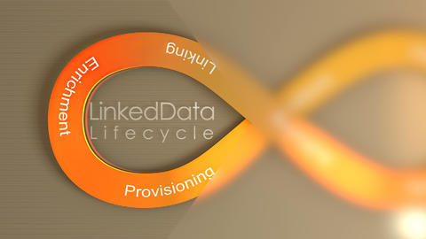 Linked Data Lifecycle concept animation background Animation