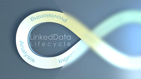 Linked Data Lifecycle concept animation background Animation