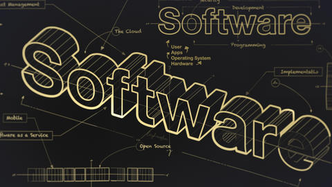 Blueprint for Software Animation