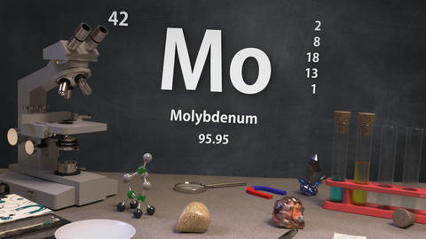 Infographic of 42 Element Mo Molybdenum of the Periodic Table Animation