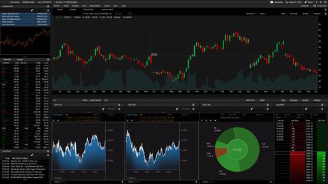 Trading Screen 4K Animation