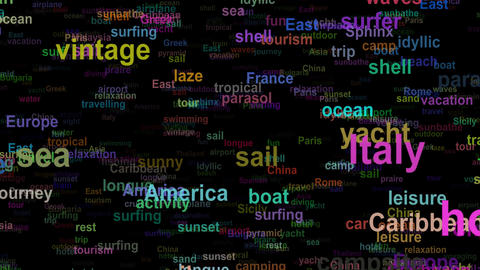 Travel concept words, seamless loop Animation