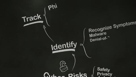 Internet Security Brainstorming Mind Map on Blackboard Stock Video Footage