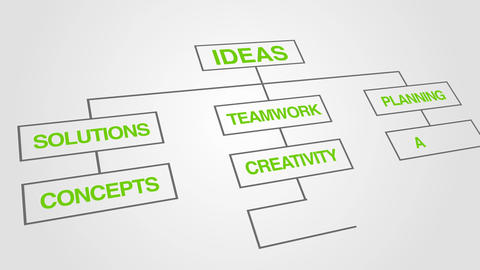 Ideas Site Map Animation stock footage
