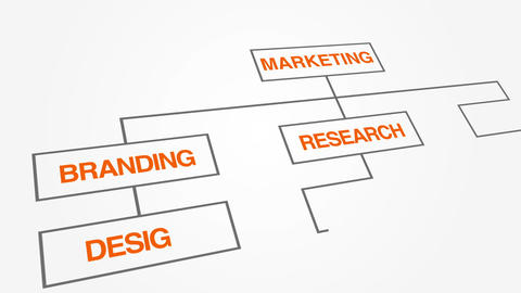 Marketing Sitemap Animation