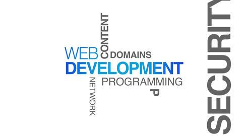 Web Development Text Animation Stock Video Footage