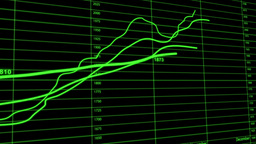 Growth charts Stock Video Footage