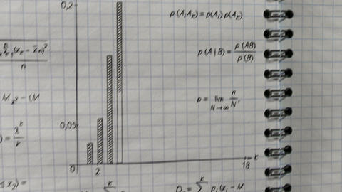 Math Physics Formulas On Exercise Book stock footage