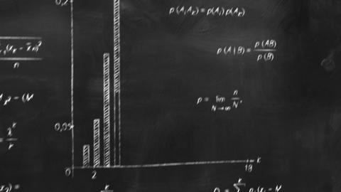 math physics formulas on chalkboard flying camera Animation