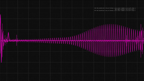Waveform 3 Animation