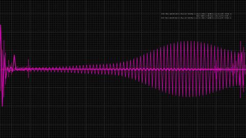 Waveform 3 Animation