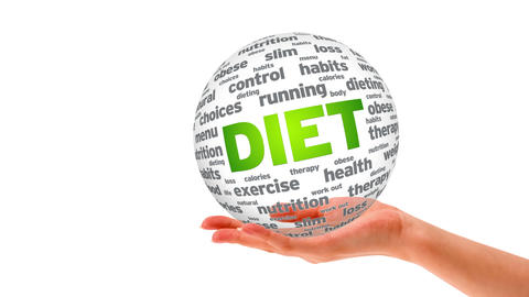 Diet Word Sphere Animation