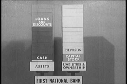 Banks use the deposits to invest in stocks and bon Footage