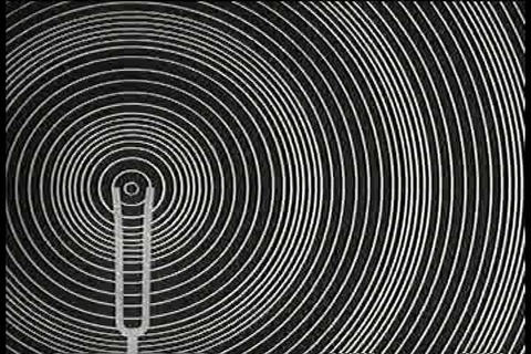 How sound works in the 1950s Footage