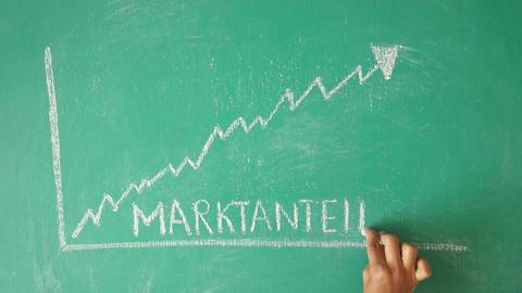 Market share Diagram (In German) Footage