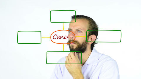 Cancer Flow Chart stock footage