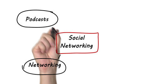 Social Networking stock footage