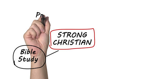 Strong Christian Footage