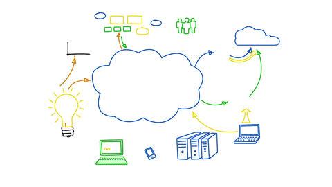 Utilize The Cloud Animation