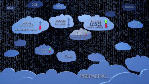 Cloud Servers 29 Animation