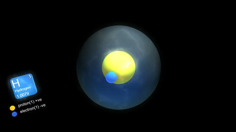 Hydrogen atom, with element's symbol, number, mass Animation