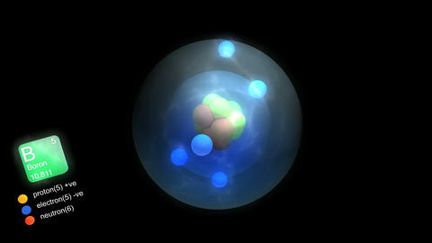 Boron atom, with element's symbol, number, mass an Animation