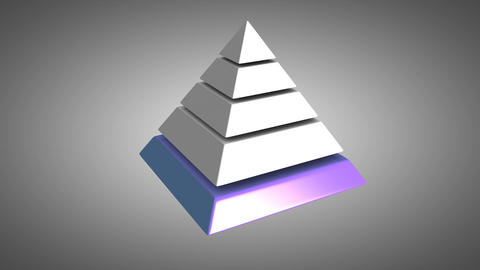 Pyramid hierarchy Animation
