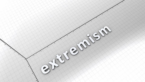 Growing chart - Extremism Stock Video Footage