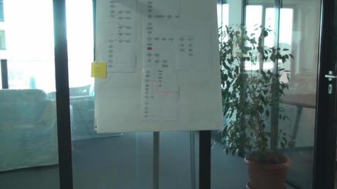 Board Inside A Brainstorming Room, Office, Busines Live Action