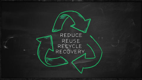 Reduce Reuse Recycle Recover - R4 stock footage