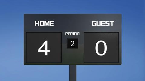 soccer match scoreboard home Wins sky Animation