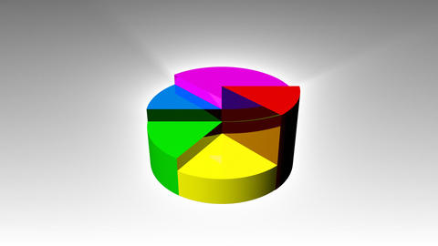 3D Animation of a colorful pie chart growing up Animation
