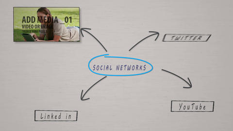 Social Networks diagram After Effects Template
