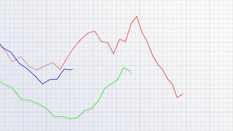 Graph 2 COw HD Animation