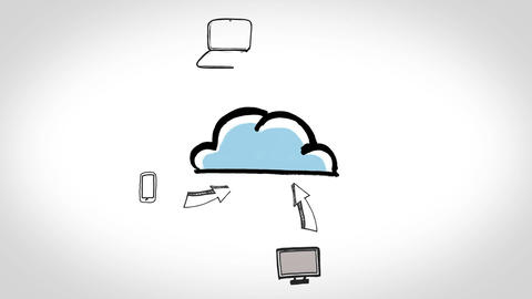Animation showing electronic devices circling a cloud and exchanging Animation