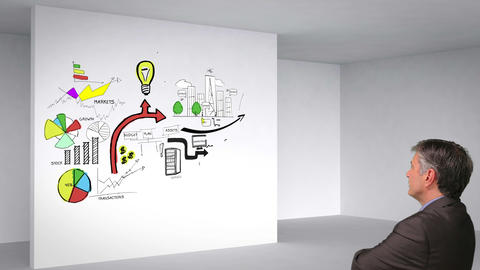 Colored animation showing 3d room and business plan and man watching Animation